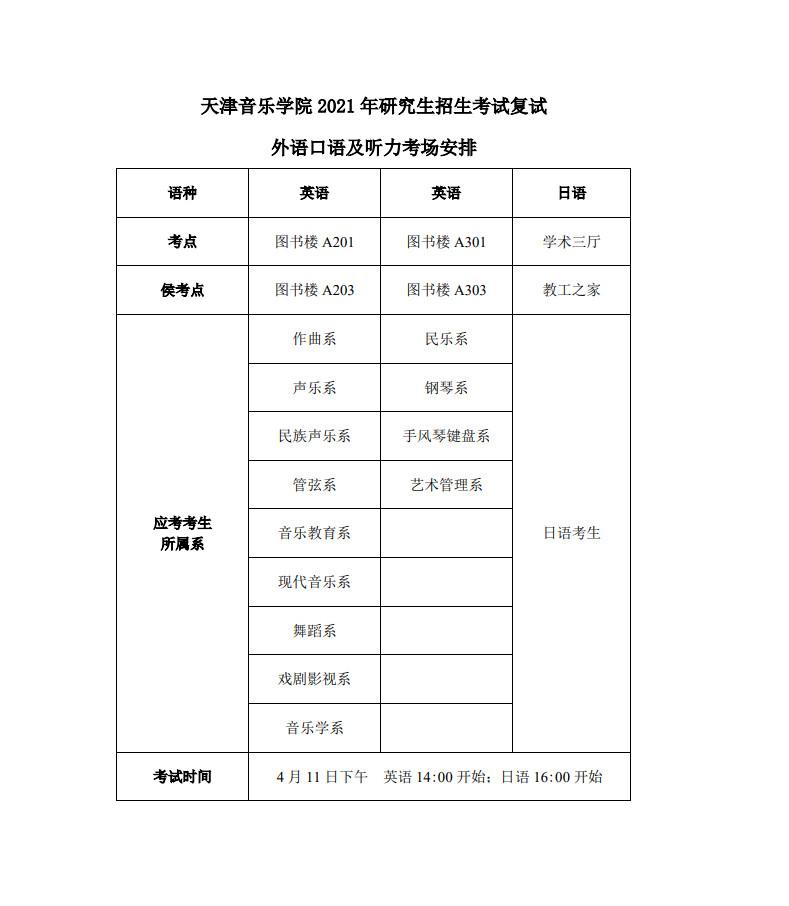 2021年天津音樂學院研究生招生考試復試考生須知及考試安排