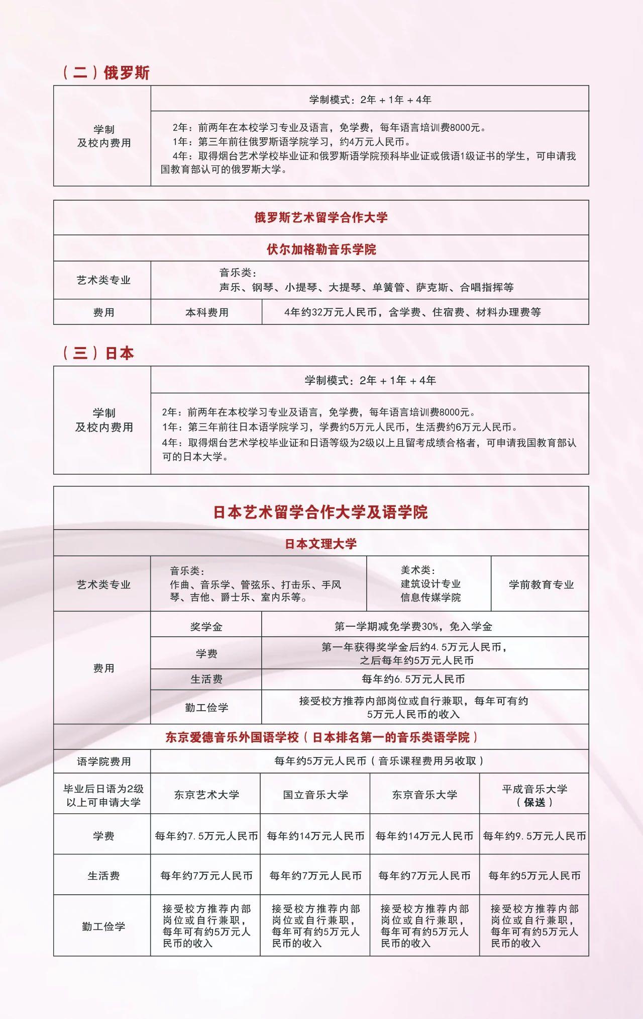 2021年山东省烟台艺术学校招生简章