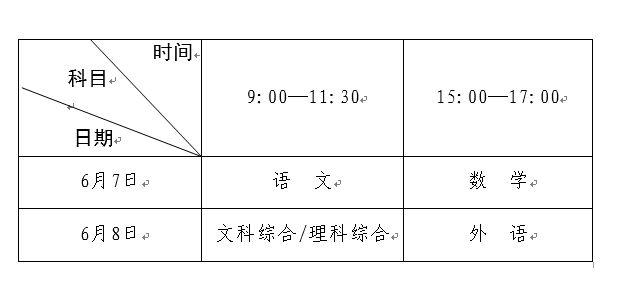 2021年河南省普通高等學校招生工作規定