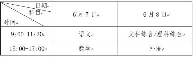 广西壮族自治区招生考试委员会关于做好我区2021年普通高等学校招生工作的通知