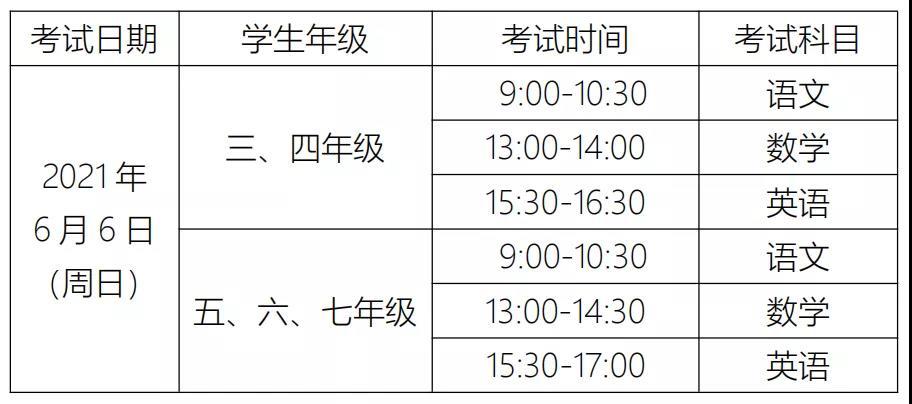 2021年上海市舞蹈学校(上海戏剧学院附属舞蹈学校)招生体检和文化考试有关事项的通知