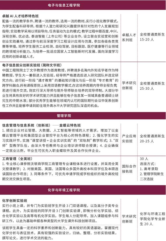 2021年深圳大学招生计划和政策解读