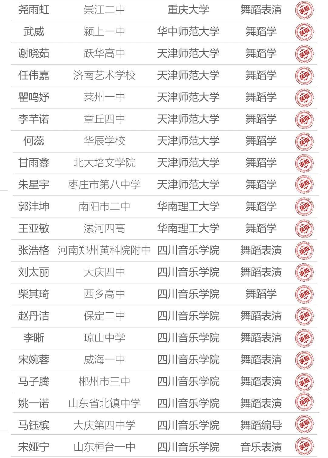 舞蹈高考暑期集训营火热抢报中!