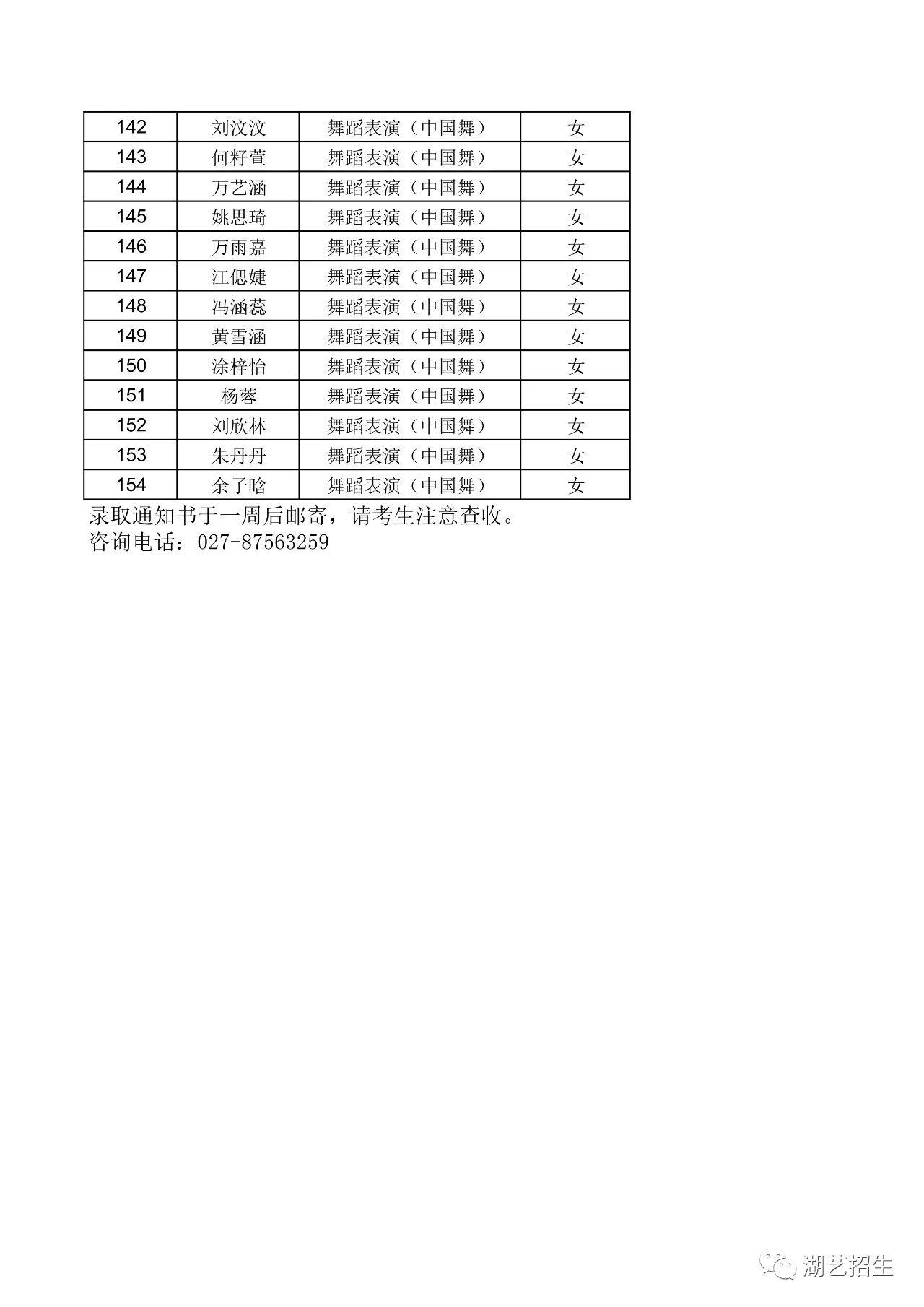 2021年湖北省艺术学校招生拟录取名单