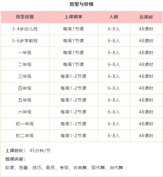 """舞研少儿【长阳校区】新学期大放""""价""""!学费立减!限额领福利!!"""