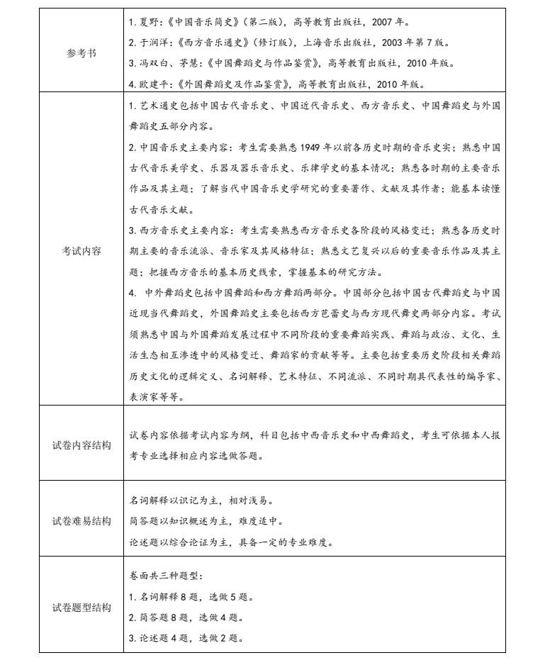 2022年杭州师范大学招收攻读硕士学位研究生章程