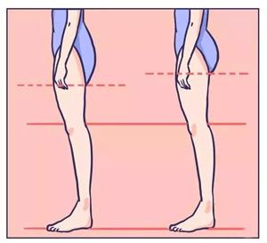 8个方法提升臀线!让孩子身材比例和腿部线条更好!