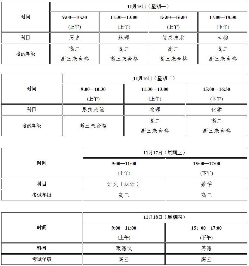 关于做好2021年西藏自治区普通高中学业水平考试考务工作的通知