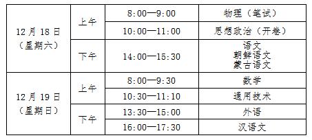 2021年12月吉林省普通高中学业水平合格性考试时间安排