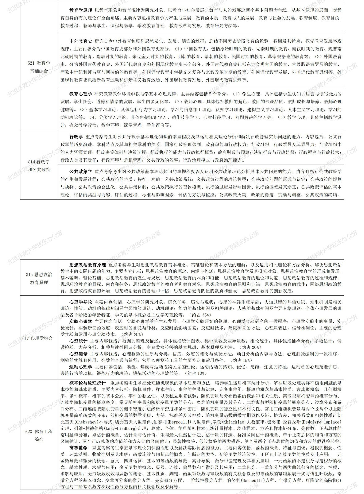2022年北京体育大学硕士研究生自命题科目考试内容说明及题型设置