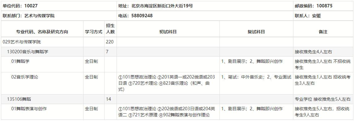 2021年北京師范大學碩士研究生招生專業目錄