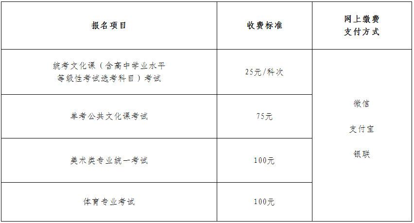 2021年北京市普通高等学校招生报名工作通知