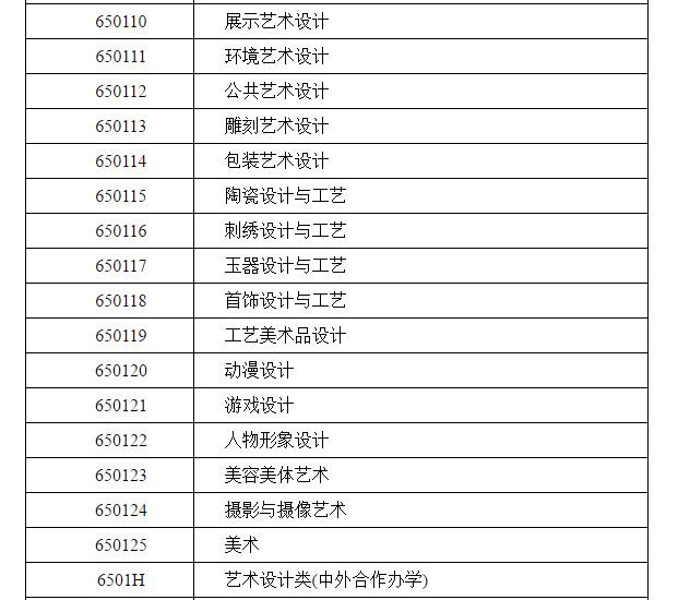 關于印發《湖南省2021年普通高等學校藝術類專業招生工作實施辦法》的通知