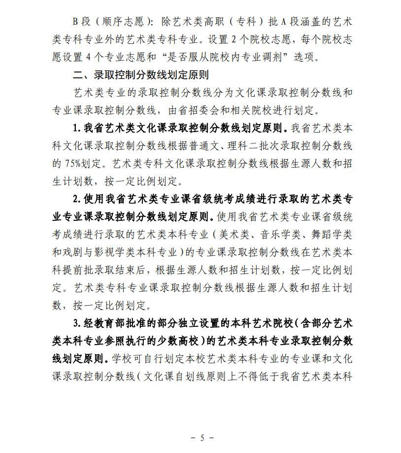 關于印發《黑龍江省2021年普通高等學校藝術類招生錄取工作實施辦法》的通知