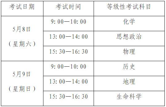 上海市教育考試院關于做好2021年上海市普通高中學業水平考試報名工作的通知(滬教考院中招〔2021〕4號)