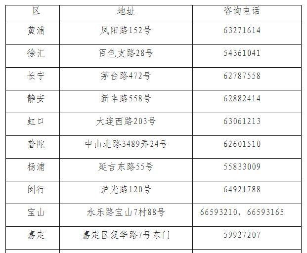 2021年上海市普通高中学业水平考试报名即将开始